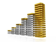 Gold and Silver Blocks Business Growth Bar Chart Royalty Free Stock Photography