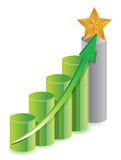 Gold star in top of graph. Illustration design over white Royalty Free Stock Photo