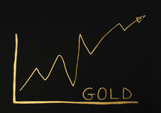 Gold trend exchange Stock Image