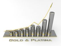 Gold- u. platinadiagramm Stockbild