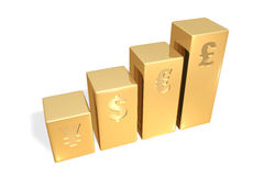 Goldbalkendiagramm Lizenzfreie Stockfotografie