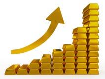 Goldbarren Diagramm lizenzfreie abbildung