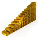 Goldbarren Diagramm stock abbildung