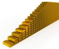 Goldbarren Treppe lizenzfreie abbildung