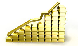 Goldchart Stock Photo