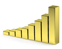 Golden bar-chart. Financial growth, investment success and financial business and banking development concept: growing bar chart made of gold with reflection  on Royalty Free Stock Photo