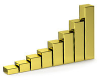 Golden bar chart. Financial growth, investment success and financial business and banking development concept: growing bar chart made of gold with reflections Stock Photos