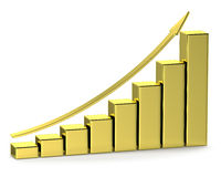 Golden bar chart with golden arrow. Financial growth, investment success and financial business and banking development concept: growing bar chart made of gold Royalty Free Stock Photography