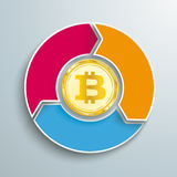 Golden Bitcoin Ring 3 Options Cycle. Colored ring with 3 options and golden bitcoin in the centre on the gray background Stock Image