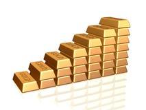 Golden bullions staircase Stock Images