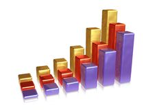 Golden chart Stock Images