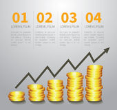 Golden coin graph money Stock Photography
