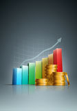 Golden coins and colorful bar graph. Royalty Free Stock Photography