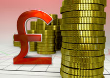 Golden coins and red pound symbol Royalty Free Stock Images