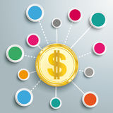 Golden Dollar Circles Network Infographic Stock Images