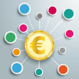 Golden Euro Circles Network Infographic Royalty Free Stock Images