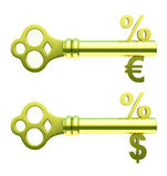 Golden keys with percent, euro and dollar symbols Royalty Free Stock Photos