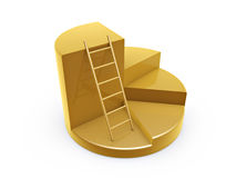 Golden ladder on pie graph steps Stock Photography