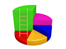 Golden ladder on pie graph steps Stock Photos