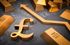 Golden pound symbol and golden arrow up Royalty Free Stock Images