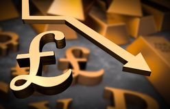 Golden pound symbol and golden arrow down. Pound money fall concept Royalty Free Stock Image
