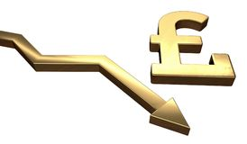 Golden pounds symbol and arrow down. Isolated on white background. 3D rendered illustration Stock Photos