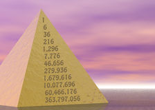 Golden Pyramid on Pink Purple Stock Photography