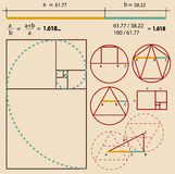 Golden Ratio, Golden Proportion Royalty Free Stock Photos