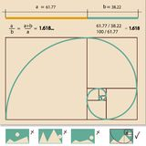 Golden Ratio, Golden Proportion. Vector illustration royalty free illustration