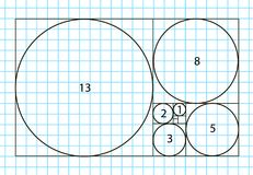 Golden ratio template , Divine Proportions, Golden Proportion. Universal meanings. Golden spiral, method of golden section, Fibonacci array, Fibonacci numbers Royalty Free Stock Photography