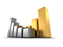 Golden and silver bar financial graphs on white. 3d render illustration Royalty Free Stock Image