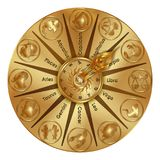 Golden wheel fortune sign zodiac. Golden wheel of fortune with astrological signs of the zodiac. Isolated objects Stock Photos