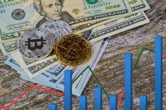 Goldenes Bitcoin auf US-Dollar Rechnungen Elektronisches Geldwechselkonzept Stockbild