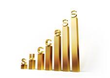 Goldenes Diagramm mit Zeichen des Erfolgs Lizenzfreies Stockbild