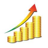 Goldenes Münzendiagrammgeld Stockbild