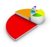 Goldenes Verhältnisdiagramm Stockfoto