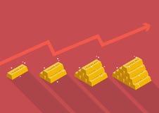 Goldstandard mit Diagramm oben Lizenzfreies Stockbild