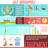 Golf Sport Infographic Retro Cartoon Poster Royalty Free Stock Photo