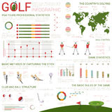 Golf sports infographics on map and charts. Golf sports infographics on world map and circle or bar charts. Ball and field or pitch structure, club with heel and Royalty Free Stock Photography
