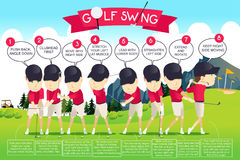 Golf Swing Instruction Infographic Royalty Free Stock Images