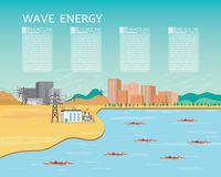 Golfelektrische centrale, trillingsenergie met turbine Royalty-vrije Stock Foto's