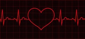 Golpe de corazón cardiogram Ciclo cardiaco libre illustration