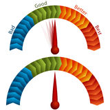 Good Bad Better Best Rating Meter. An image of a good bad better best rating meter Royalty Free Stock Photos