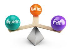 Good balanced diet concept - fats carbs and protein. 3d render Stock Photos