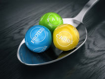 Good balanced diet concept Royalty Free Stock Photography