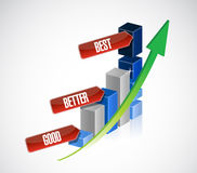 Good, better, best business graph Stock Photo