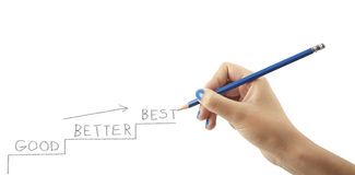 GOOD - BETTER - BEST. Woman's hand is writing the words GOOD - BETTER - BEST Stock Photos