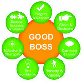 Good boss. Overview of qualities a good boss should have Stock Photos