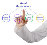 Good governance. Prisenting diagram of Good governance Stock Photo