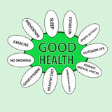 Good Health Concept Design Royalty Free Stock Photography